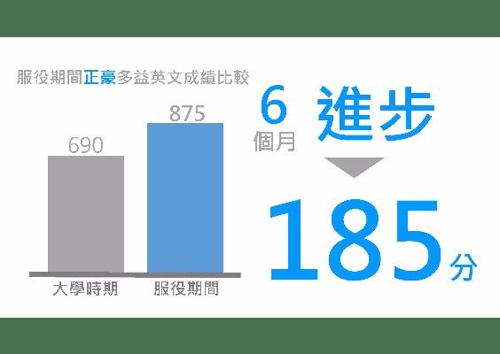 Speedy recruiting – 1,000+ TOEIC talents' resumes – CakeResume